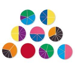 Les fractions en cercle