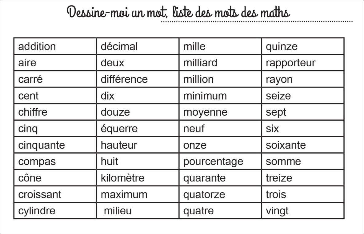 Dessine-moi un mot - Les mots des maths