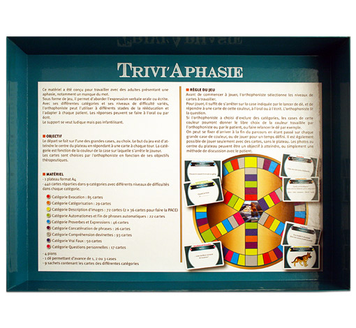 Trivi'Aphasie